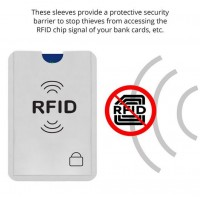 RFID Blocking Sleeves for Credit Cards